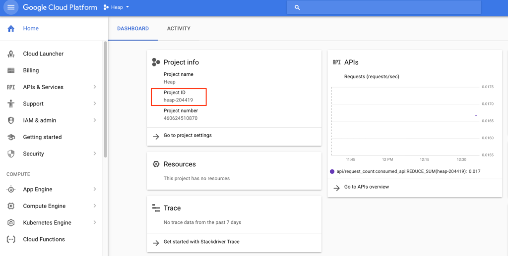 The Project ID highlighted in the Google Cloud Platform dashboard