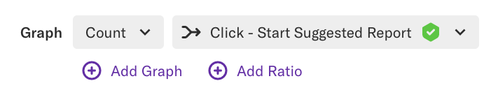 A graph of Count - Click - Start Suggested Report