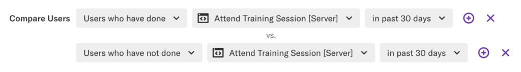 Compare users who have done - Attended Training Session [Server] vs. Users who have not done the same event in past 30 days