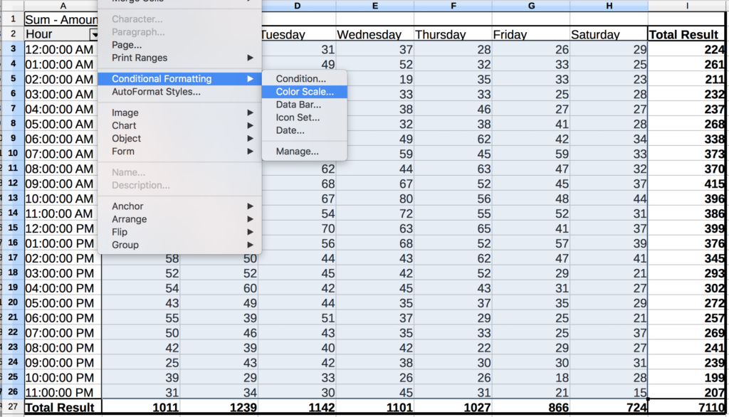 The Color Scale option as listed in the Conditional Formatting drop-down