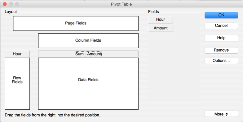 The Pivot Table option with Sum - Amount set for the Data Fields table