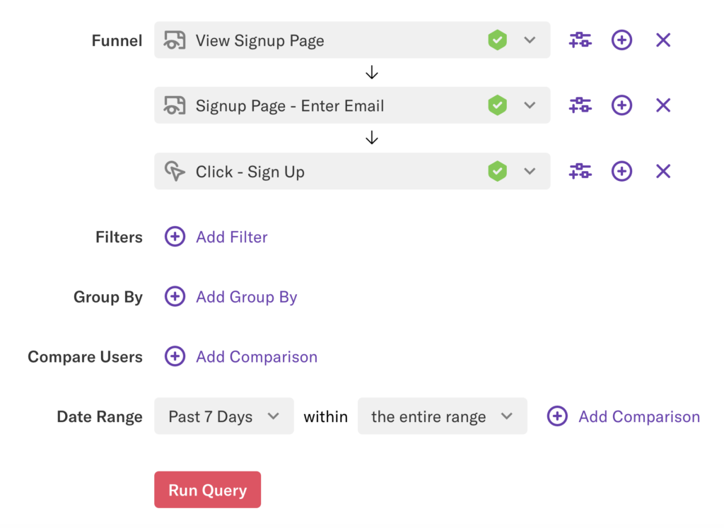 "A funnel query 'View Signup Page' > 'Signup Page - Enter Email' > ""Click - Sign Up' for past 7 days"