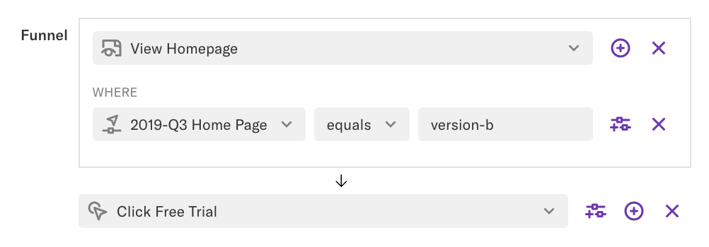 A funnel query where the first event is 'View Homepage' filtered by '2019-Q3 homepage equals version-b'