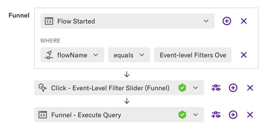 A funnel query where the first event is 'Flow Started' filtered by a specific flowName