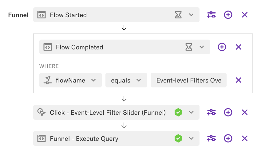 A funnel query where the first event 'Flow Started' is filtered by a specific flowname