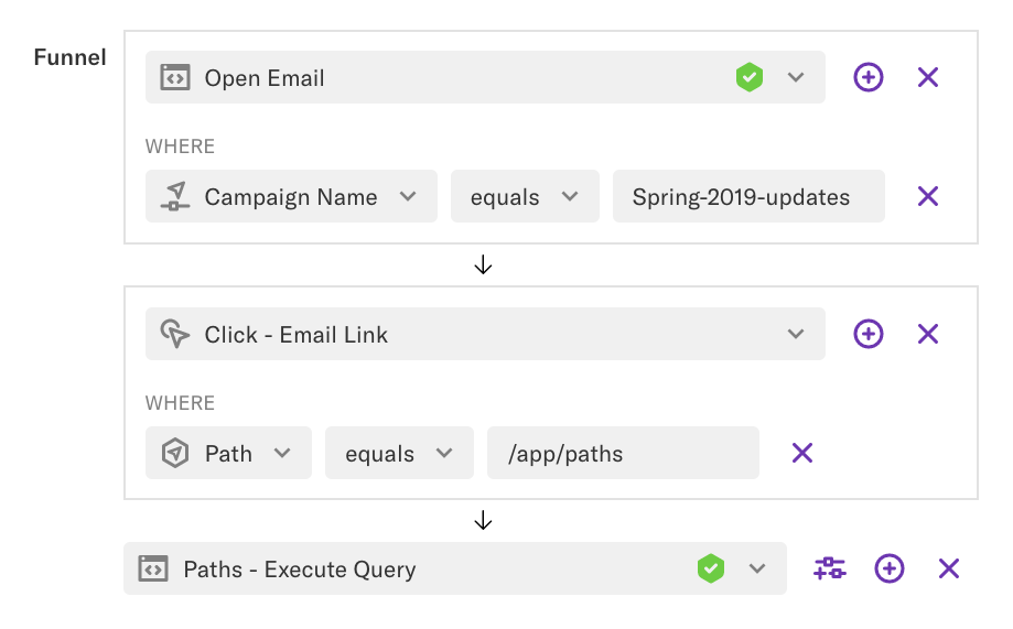 A funnel query where the first event 'Open Email' is filtered by a specific campaign name