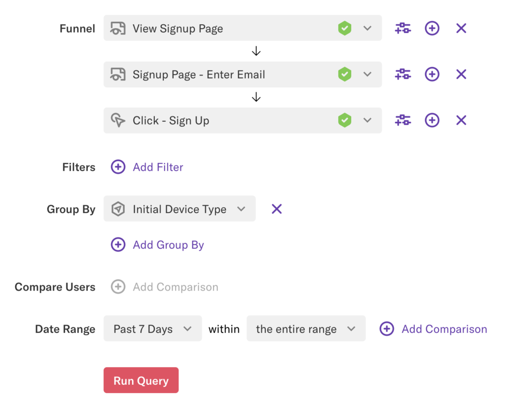 "A funnel query 'View Signup Page' > 'Signup Page - Enter Email' > ""Click - Sign Up' for past 7 days grouped by Initial Device Type"