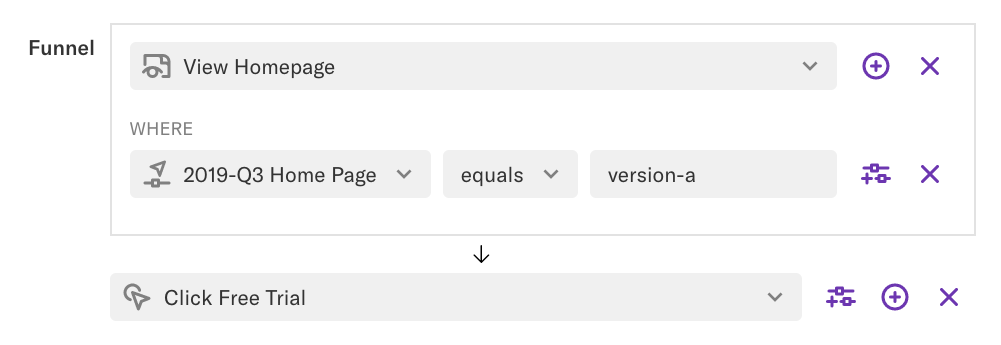 A funnel query where the first event is 'View Homepage' filtered by '2019-Q3 homepage equals version-a'