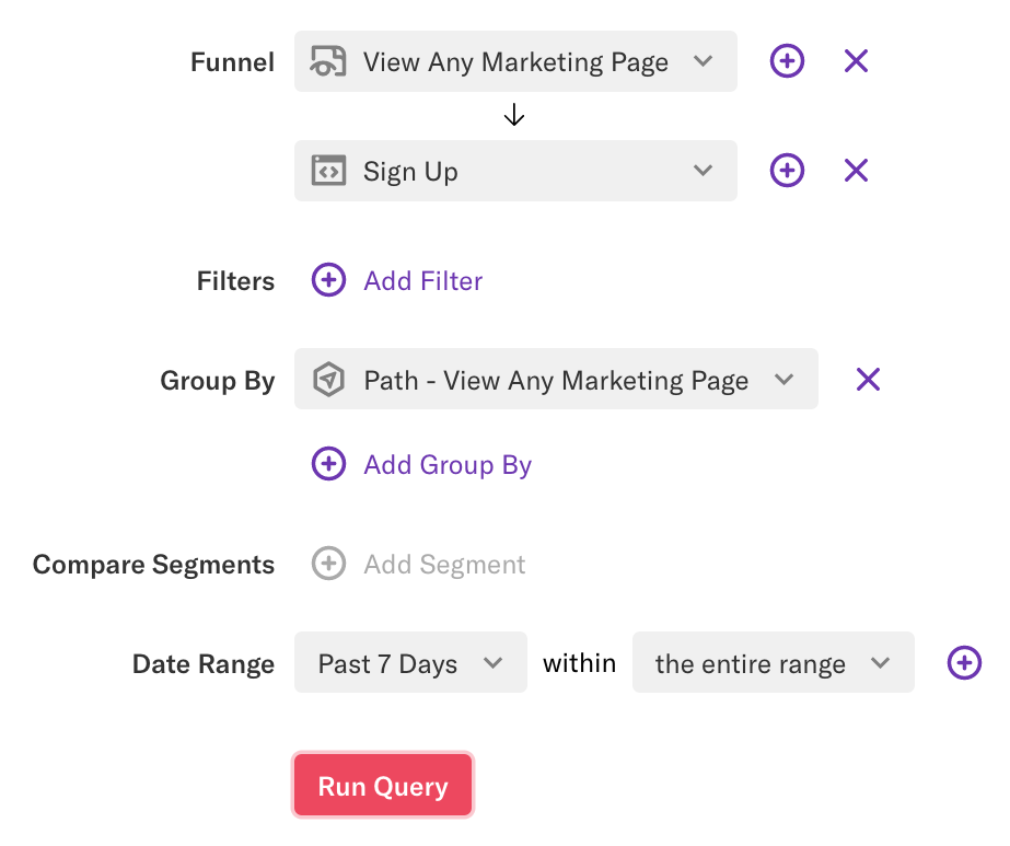 A funnel 'View any marketing page' -> 'sign up' grouped by 'path - view any marketing page' for past 7 days
