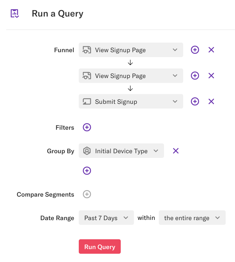 Funnel of View Signup Page > View Signup Page > Submit Signup grouped by Initial Device Type