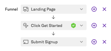 A funnel of landing page > click get started > submit signup events