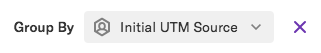 A group by of Initial UTM source