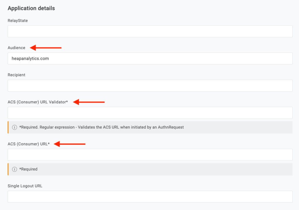 The Application details page with arrows pointed to the Audience, URL Validator, and ACS URL fields