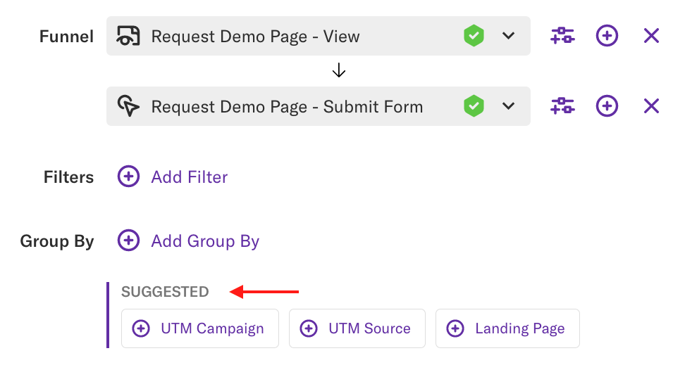 Two-step funnel analyzing demo request conversion with suggested group bys UTM campaign, UTM Source, Landing Page