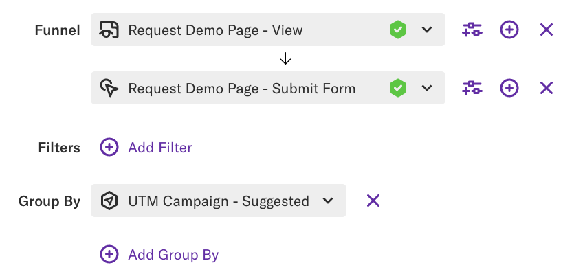 Two-step funnel analyzing demo request conversion events grouped by event UTM campaign (suggested)